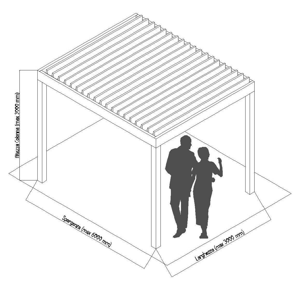 Configurazioni Pergola Bioclimatica Bioeclisse con pale frangisole. Installazione a Padova, Verona, Venezia, Vicenza e Treviso. Stameat srl